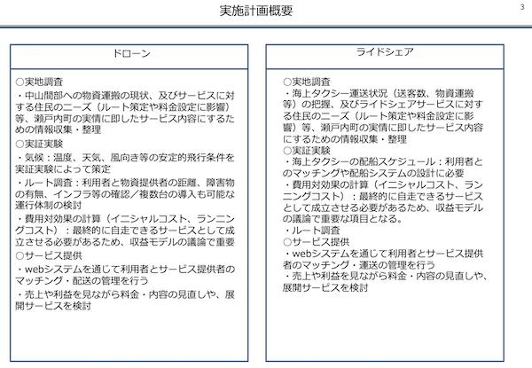 瀬戸内スマート定住概要-離島WEB用 (dragged) 3