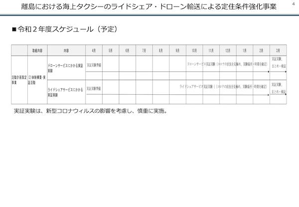 瀬戸内スマート定住概要-離島WEB用 (dragged) 4