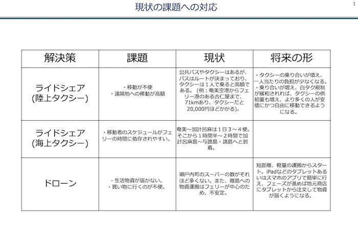 瀬戸内スマート定住概要-離島WEB用 (dragged)